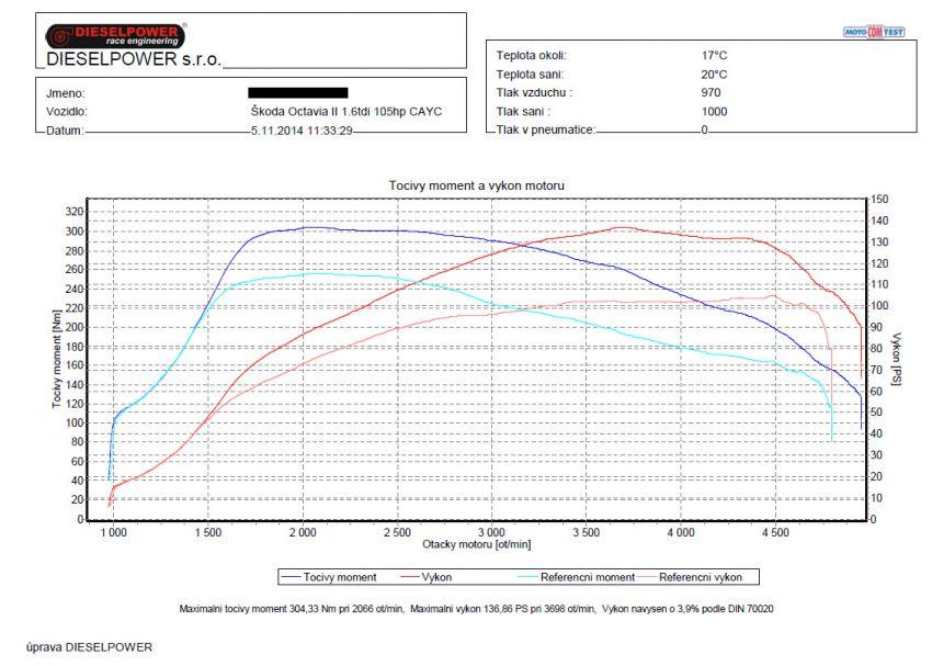 Dieselpower forum :: Zobrazit téma - Škoda Octavia 1 6 TDI