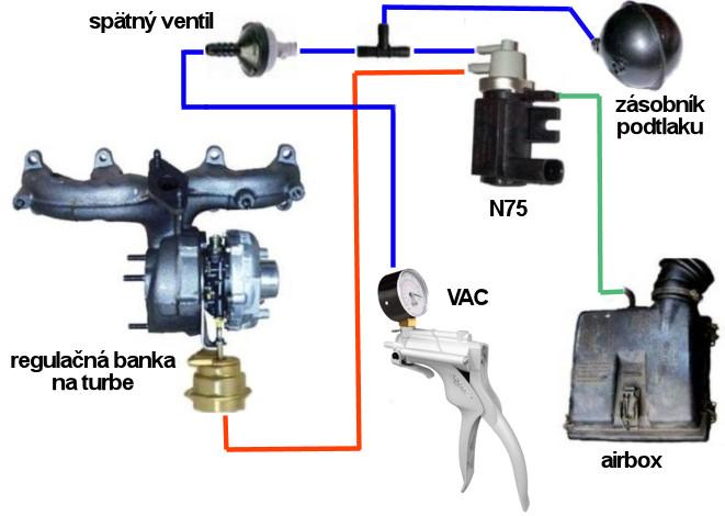 Dieselpower Forum Zobrazit T 233 Ma Schema Zapojeni Hadic