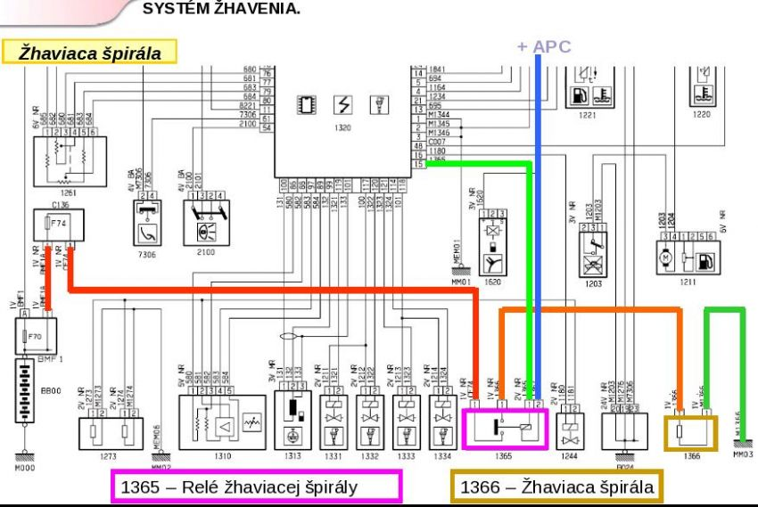 D on Fiat Ducato Wiring Diagram